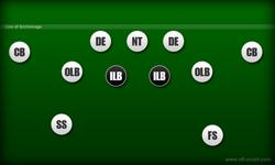 American Football Spielerpositionen Inside Linebacker