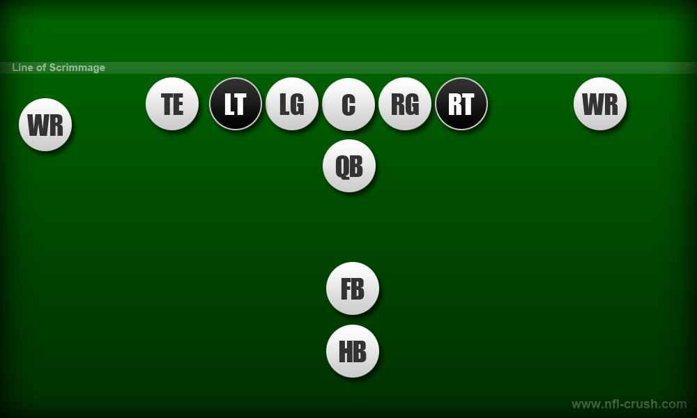 American Football Spielerpositionen Offensive Tackle